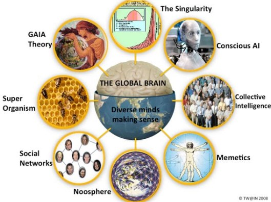 the-global-brain-google-knol-twain-26nov2008