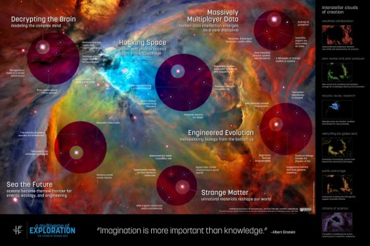 IFTF_SR-1454A_FutureofScience_Map_lg-1024x682